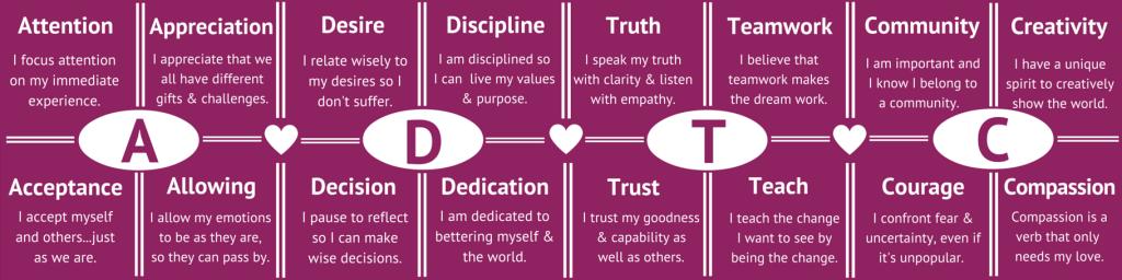 ADTC Manifesto - Character Values